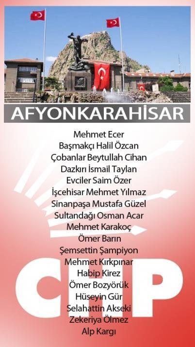İl İl CHP Kesinleşen Adayları Listesi - 2014
