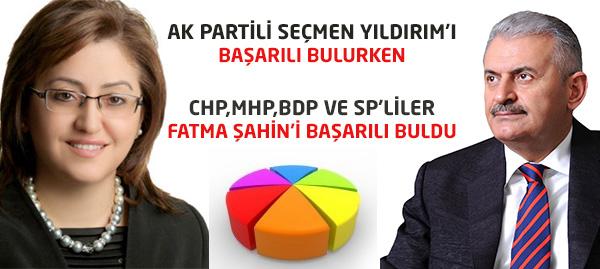 Ak Parti Seçmeni Yıldırım, Muhalefet Seçmeni Şahin Dedi!