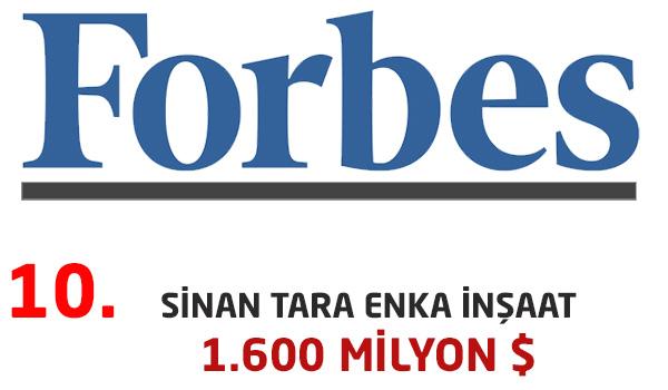 Forbes En Zengin 10 İsim
