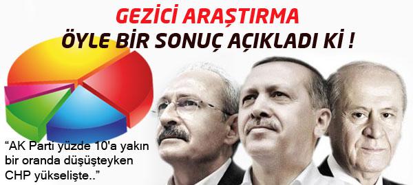 Gezici Araştırma Anketinde CHP Sürprizi !