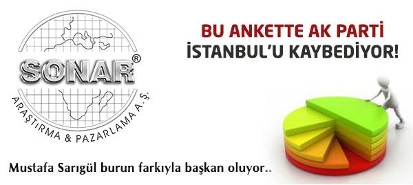 Sonar Araştırma Şirketi İstanbul Anket Sonucu!