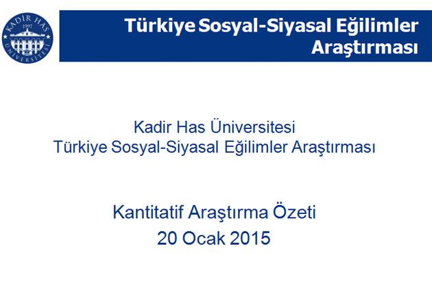Kadir Has Üniversitesi Siyasal Araştırma Sonuçları