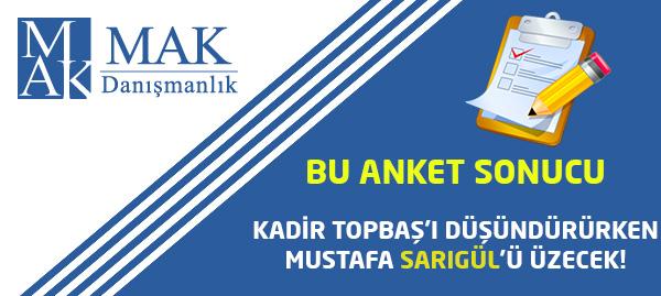 Mustafa Sarıgül Bu Anket Sonucuna Çok Kızacak!