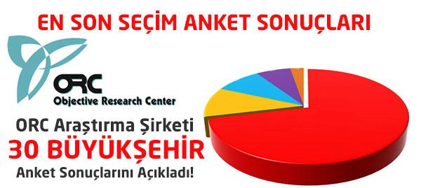 ORC Araştırma 30 Büyükşehir Anketi!