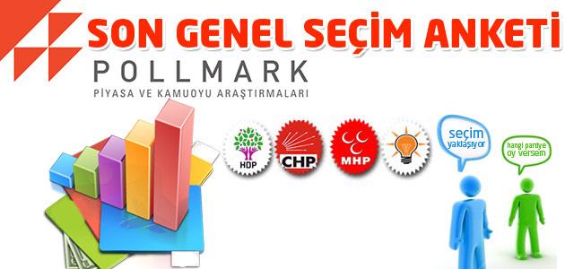 Pollmark 2015 Genel Seçim Anketi Sonuçları