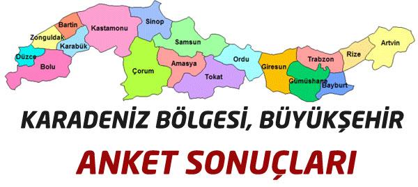 Karadeniz Bölgesi Büyükşehir Anketi