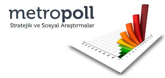 Metropoll SON seçim anketi sonuçları açıklandı