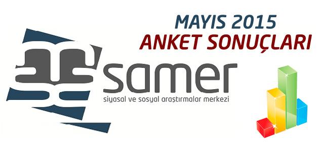 Siyasal ve Sosyal Araştırma Merkezi- SAMER anket sonuçlarını açıkladı!