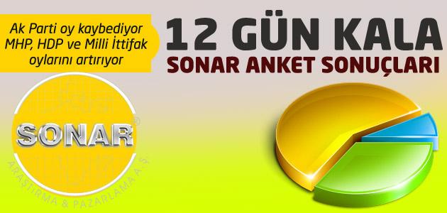 SONAR Mayıs anket sonuçlarında Ak Parti oyları düştü!
